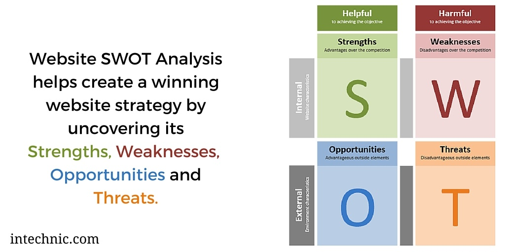 Website SWOT Analysis helps create a winning website strategy by uncovering its Strengths, Weaknesses, Opportunities and Threats
