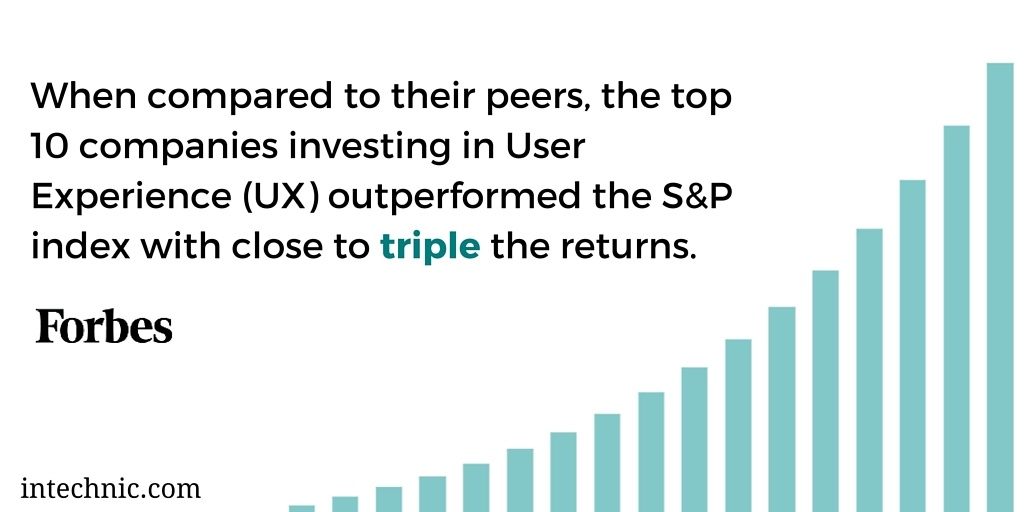 When compared to their peers, the top 10 companies investing in User Experience (UX) outperformed the S&P index with close to triple the returns.