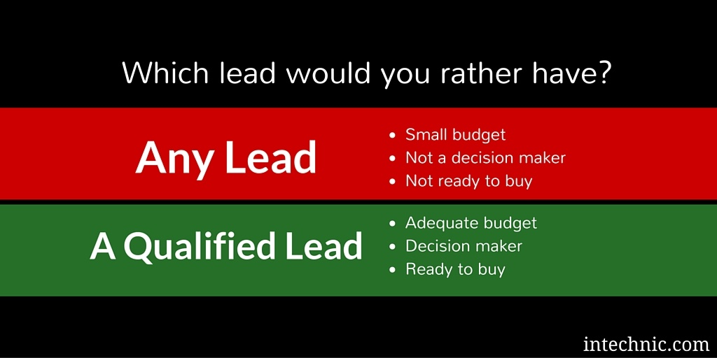 Which lead would you rather have - any lead or a qualified lead