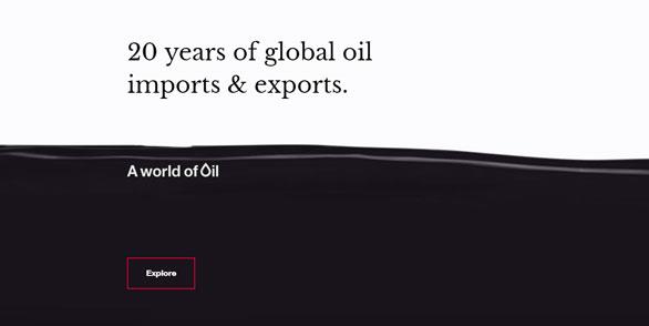 World of Oil