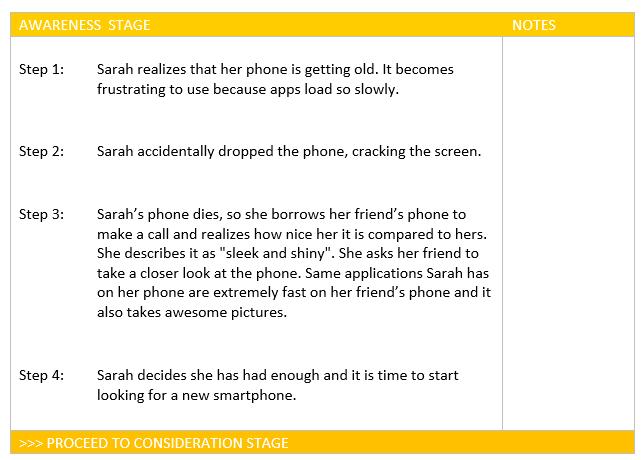 Customer Journey Screenshot Example