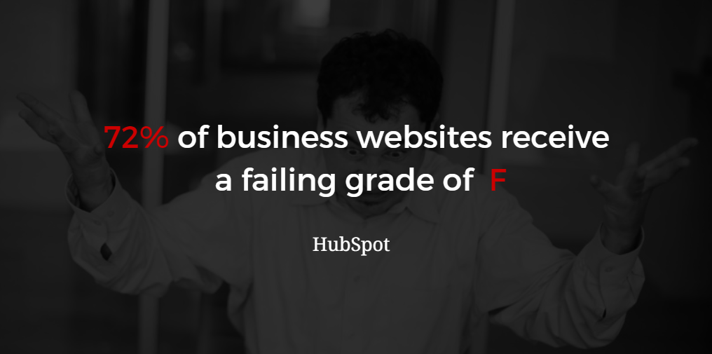 SMART Website Objective Statistic