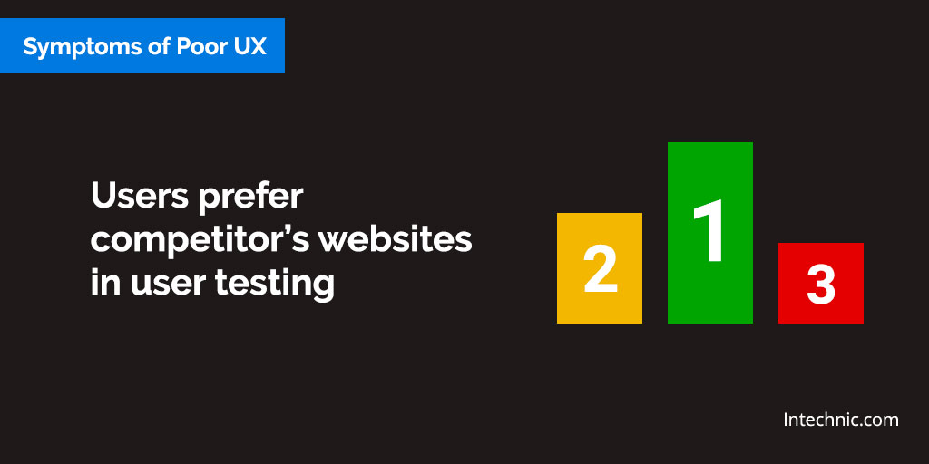 Users prefer competitor's websites in user testing