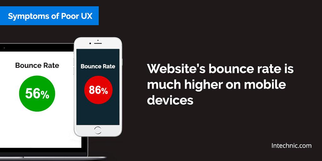 Rasio pentalan situs web jauh lebih tinggi pada perangkat seluler
