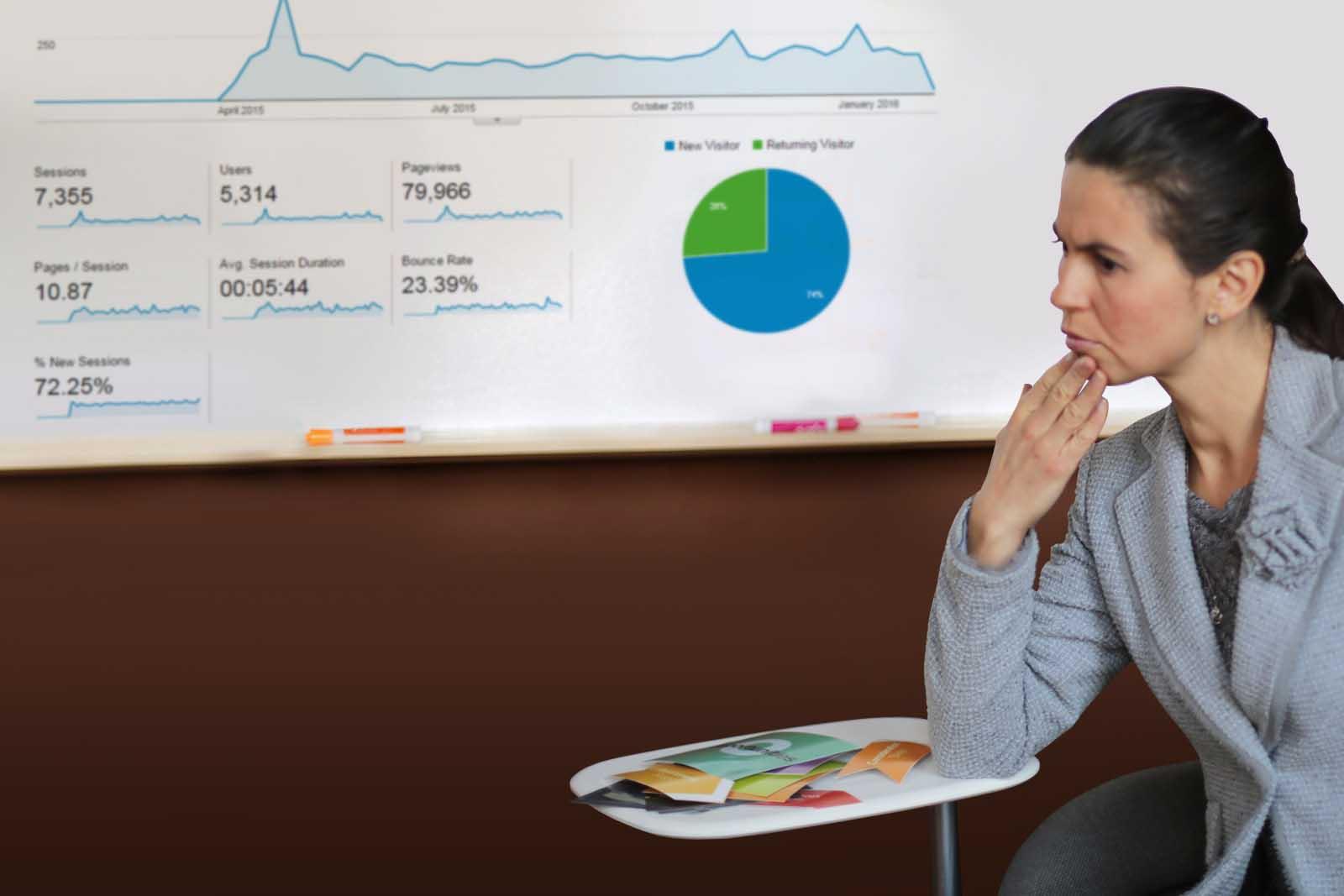 How to Measure Your Website's Performance: Best Metrics & KPIs