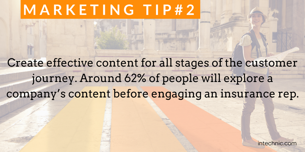 Create effective content for all stages of the customer journey.png