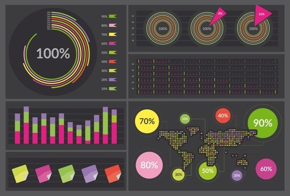 How You Can Use Infographics to Market Your Business